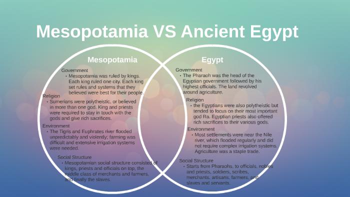 Mesopotamia VS Ancient Egypt by Sarah Shin on Prezi