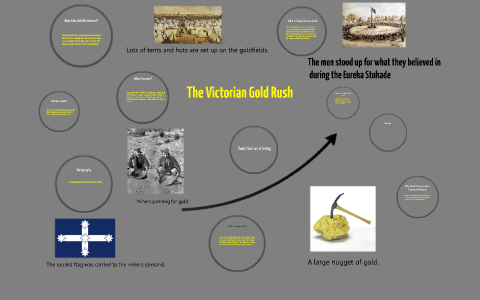 The Victorian Gold Rush by on Prezi
