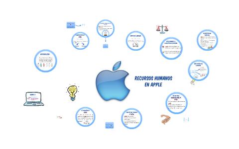 Recursos Humanos En Apple By Prezi User On Prezi