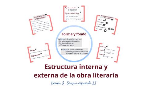 Estructura Interna Y Externa De La Obra Literaria By Ramiro