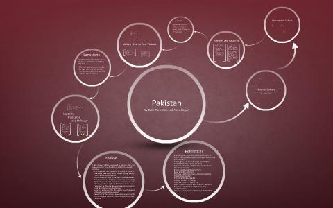 Pakistan by Anna Hogan on Prezi