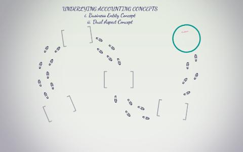 UNDERLYING ACCOUNTING CONCEPTS by Yasmin Shukree on Prezi