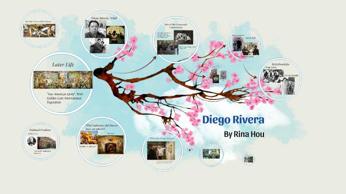 foto de Diego Rivera by Rina Hou on Prezi