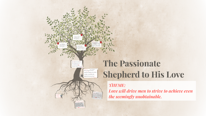 the passionate shepherd to his love theme
