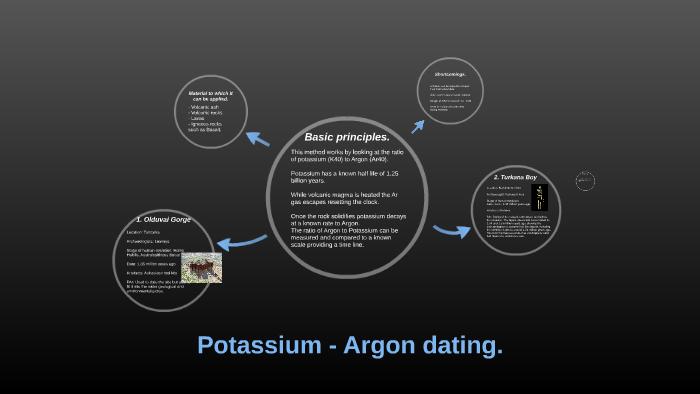 Hvordan er radio karbon dating brukes til å bestemme alderen på en død organisme