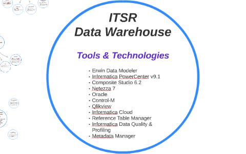 ITSR Data Warehouse by Sindhura Guthikonda on Prezi