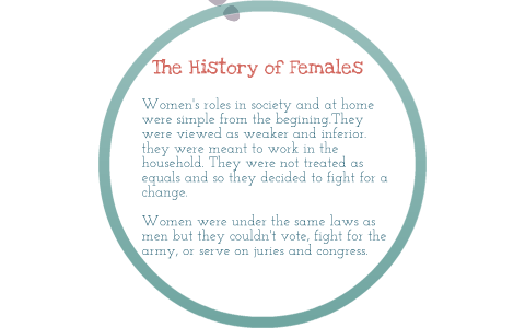the change of womens role in society