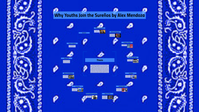 Why Youths Join the Surenos by Alex Mendoza on Prezi