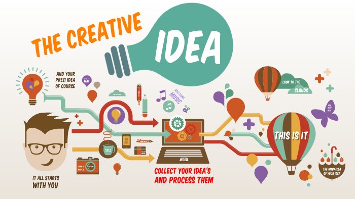 Creative Prezi Ideas