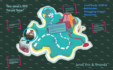 How about a 900 Percent Raise? by Jarod Cooper on Prezi