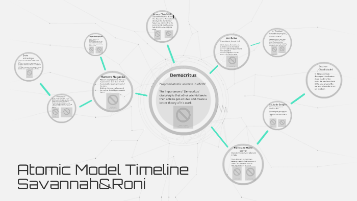 Atomic Model Timeline By Savannah Orrell On Prezi