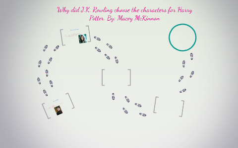Why did J.K. Rowling choose the characters for Harry ...