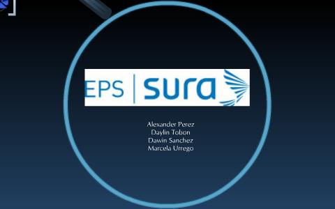 Eps Sura By Marcela Urrego On Prezi