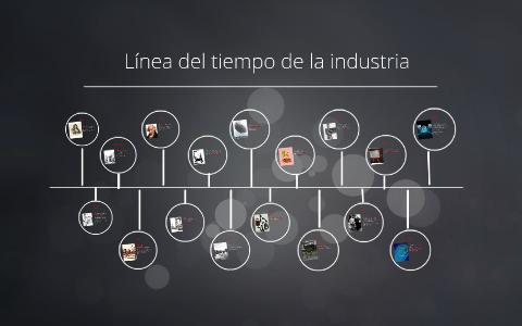 L 237 Nea Del Tiempo De La Industria By Joab Ponce On Prezi