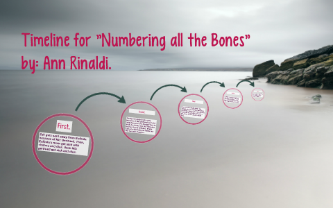 numbering the bones book