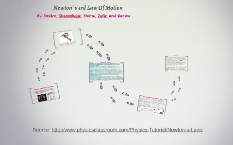 Newton`s 3rd Law Of Motion by Deidre Doyle on Prezi
