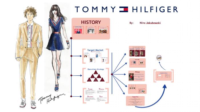 d9ace63295b8bc Tommy Hilfiger presentation by nina jakubowski on Prezi