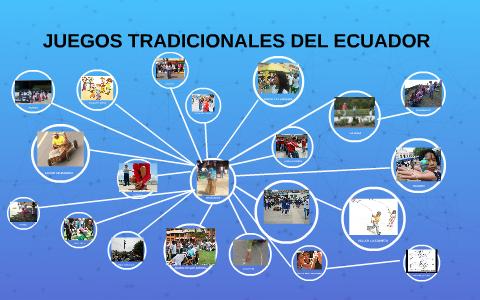 Juegos Tradicionales Del Ecuador By Leslie Ramos On Prezi