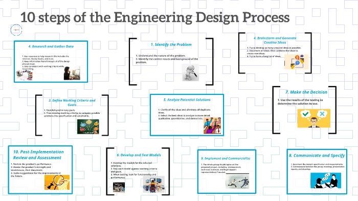 10 Steps Of The Engineering Design Process By Tea Barton On Prezi Next
