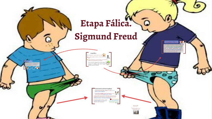 Etapa Flica Sigmund Freud By Brenda Trujillo On Prezi-6814