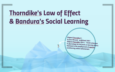 what is thorndikes law of effect