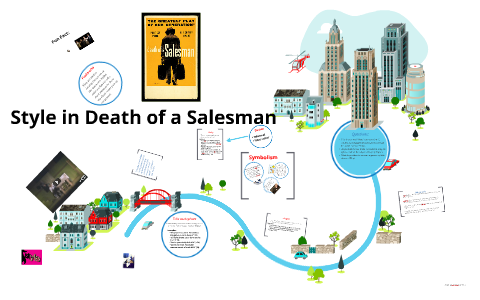 death of a salesman style