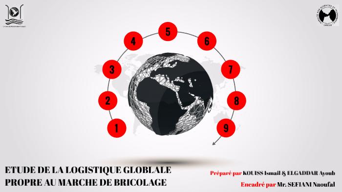 Logistique Propre Au Marché De Bricolage By Ismail Kouiss On