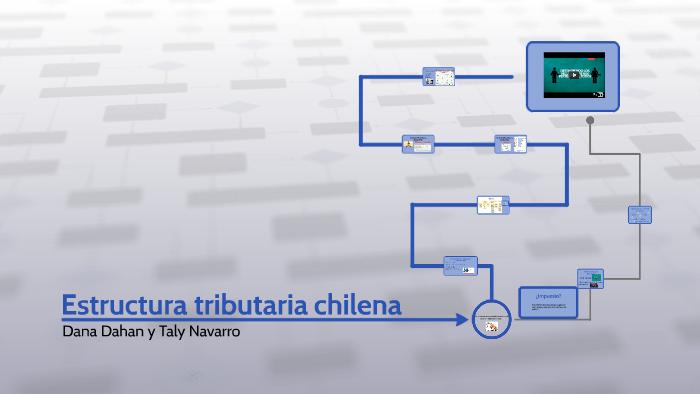 Estructura Tributaria Chilena By Taly Navarro On Prezi