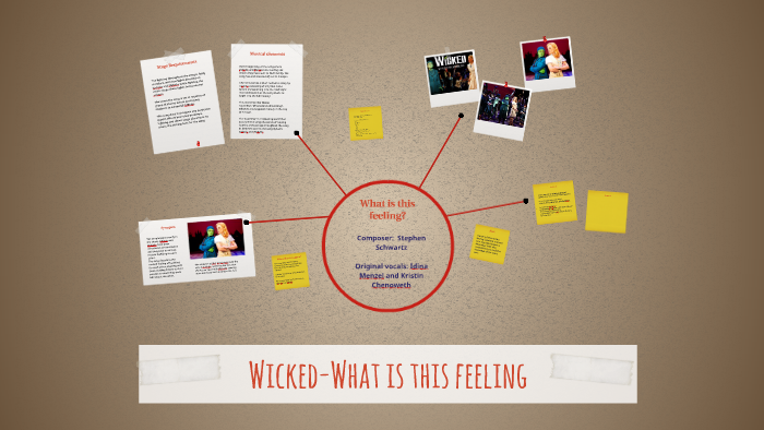 Wicked What Is This Feeling By Yvette Blay On Prezi
