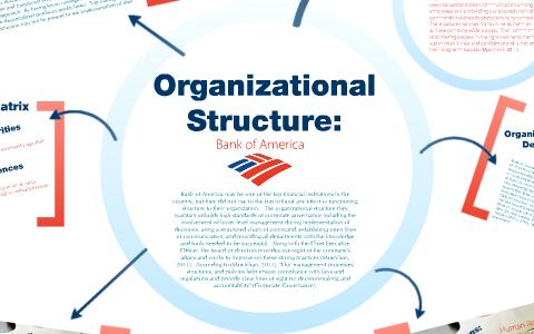 Bank of America Organizational Structure by Kim Elliott on ...