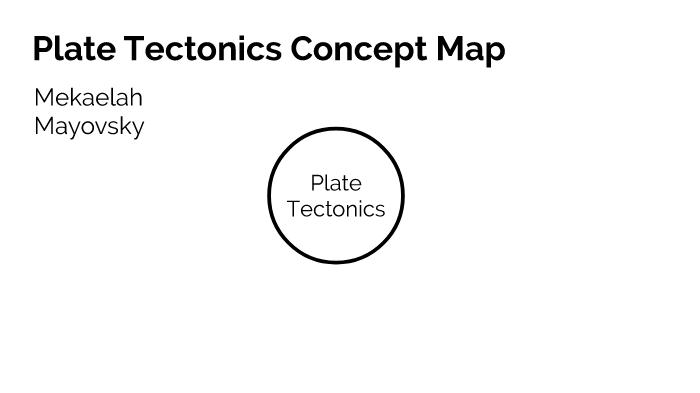 Plate Tectonics By Sarah Giomi On Prezi Next