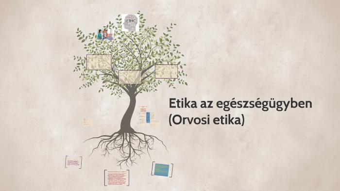 etika területei az egészségügyi ellátásban