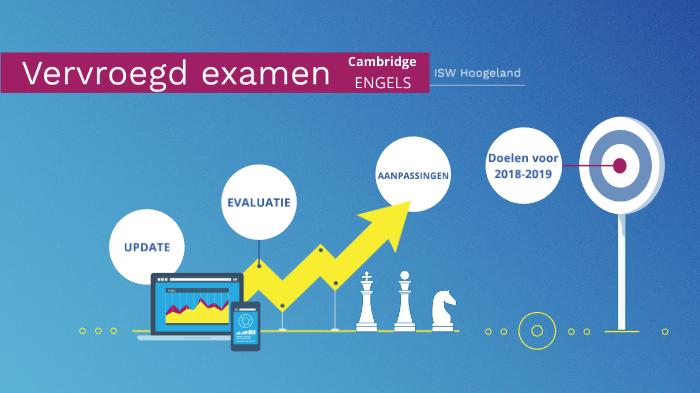 Vervroegd Examen Engels By Anoeska Bronswijk On Prezi Next