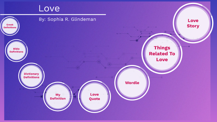 Love by sophia glindeman on Prezi Next