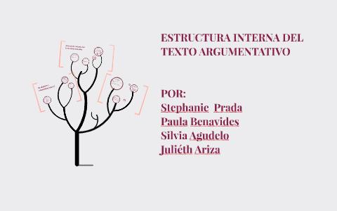 Textos Argumentativos By Luisa Porras On Prezi
