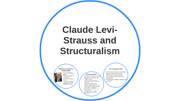 Claude Levi Strauss Theory