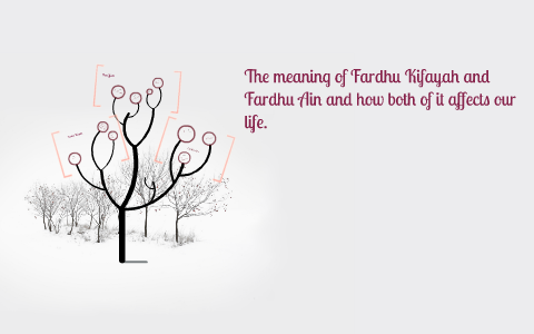 The meaning of Fardhu Kifayah and Fardhu Ain and how both of
