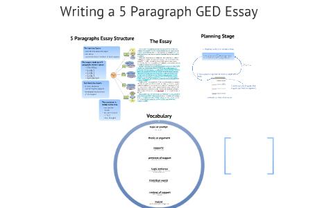 Plot in essay