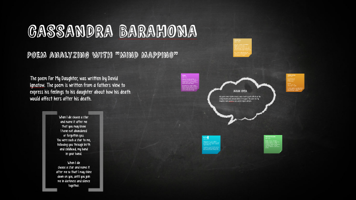 FOR MY DAUGHTER by Cassandra Barahona Larzon on Prezi