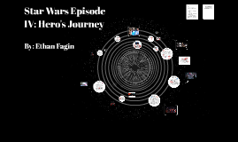 Star Wars Episode Iv A New Hope Hero S Journey By Ethan Fagin