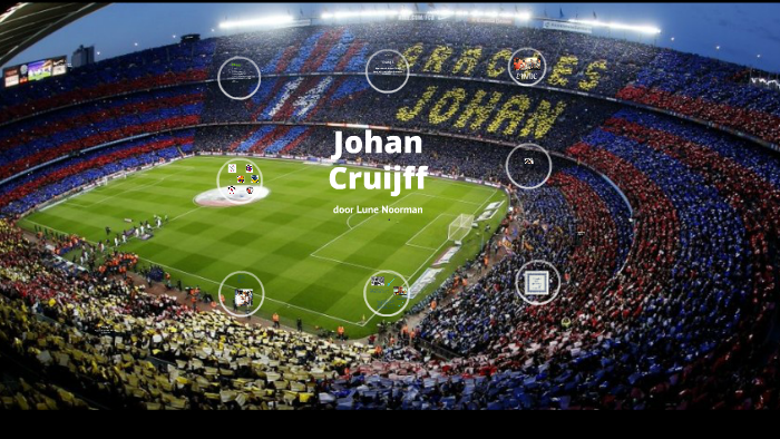 Spreekbeurt Lune Noorman Over Johan Cruijff By Claire