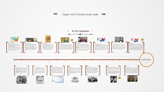 APUSH Chapters 18/19 Timeline Study Guide by Ben