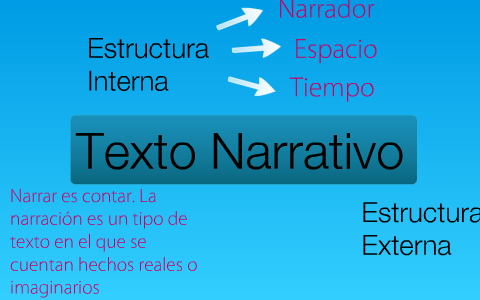 Texto Narrativo By Diana Medina On Prezi