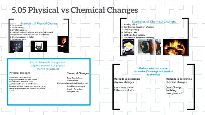 5 05 Physical vs Chemical Changes by Lance Tan on Prezi