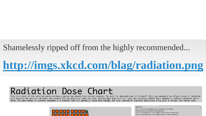 Radiation Doses XKCD homage by Ian Mead on Prezi