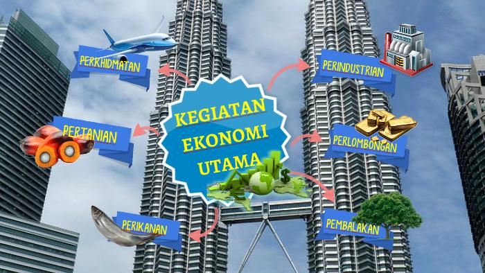 Kegiatan Ekonomi Utama By Aiman Samsuddin On Prezi