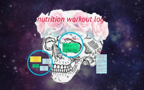 nutrition workout log by paige kaspar on prezi