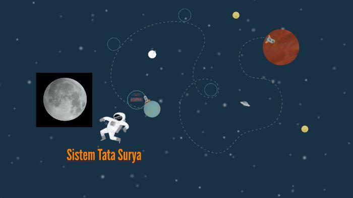Sistem Tata Surya By Annisa Fitri S On Prezi