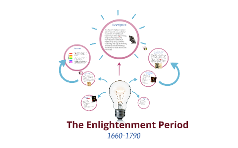 what is another name for the enlightenment period