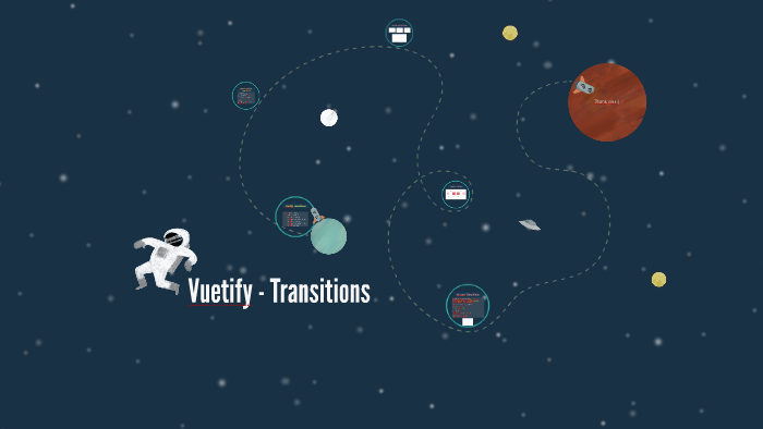 Transitions by Clive Teow on Prezi